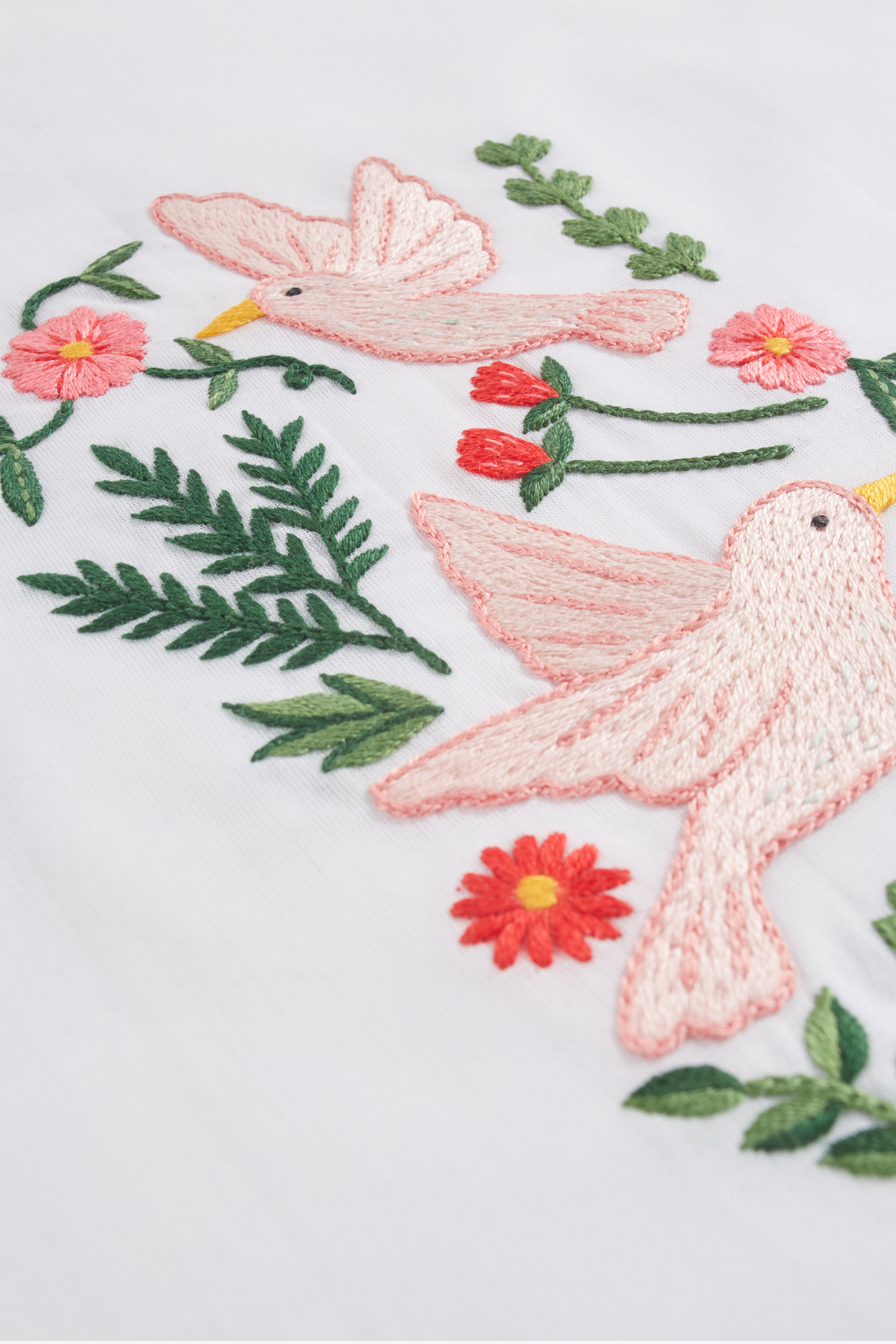 Embroidery Bird Patterns Birds Pattern Free Embroidery Patterns Dmc