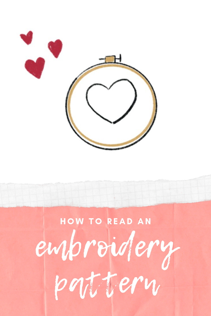 How To Read Embroidery Patterns How To Read An Embroidery Pattern Crewel Ghoul