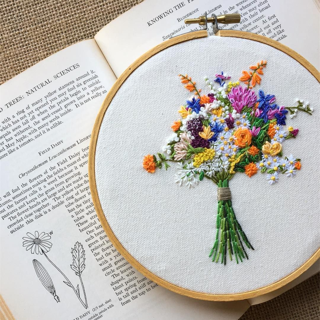 How To Read Embroidery Patterns Promotional Products Welcome To Yorkshire